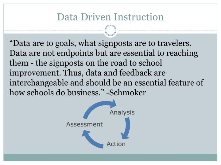 Data Driven Instruction