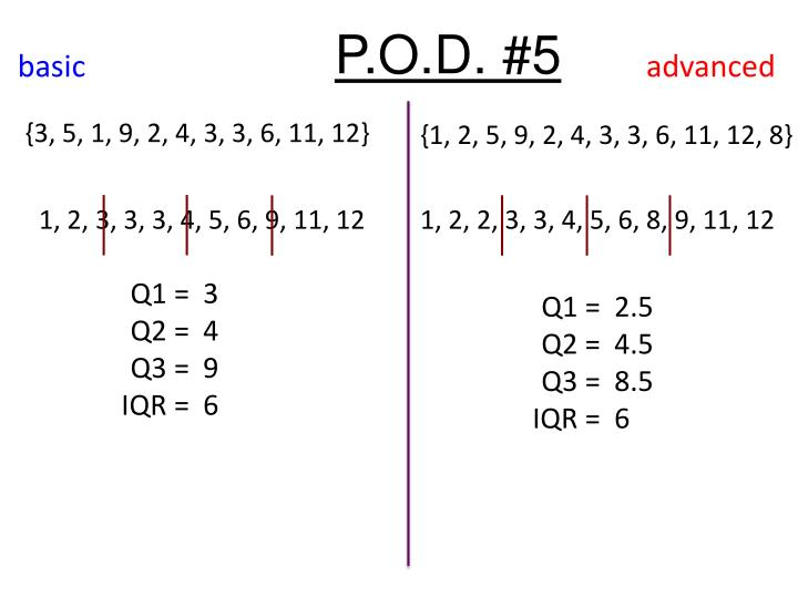 P.O.D. #5