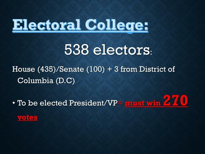 Electoral College: