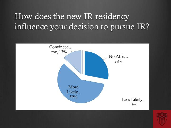 How does the new IR residency influence your decision to pursue IR?