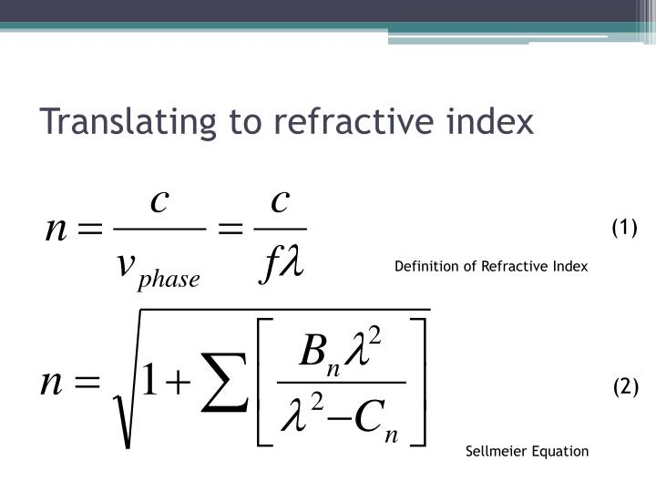 Translating to refractive index
