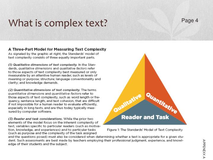What is complex text?