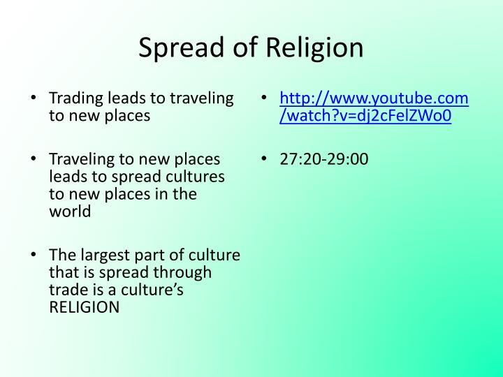 Spread of Religion
