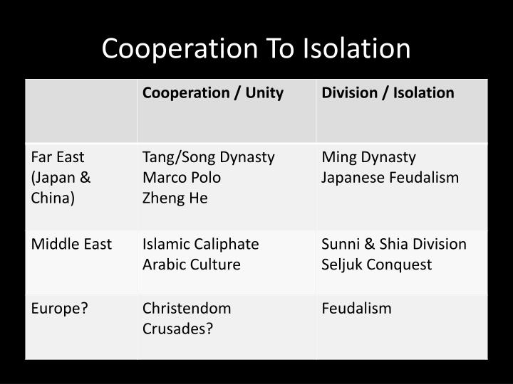 Cooperation To Isolation