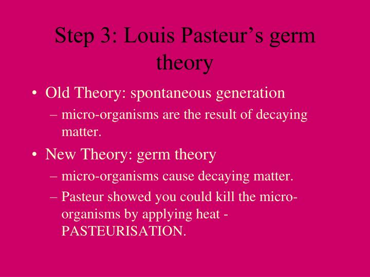 Step 3: Louis Pasteur's germ theory