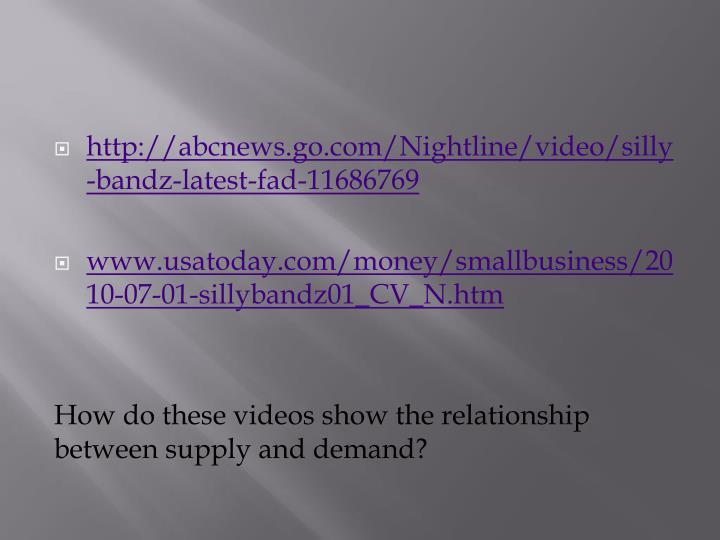http://abcnews.go.com/Nightline/video/silly-bandz-latest-fad-11686769