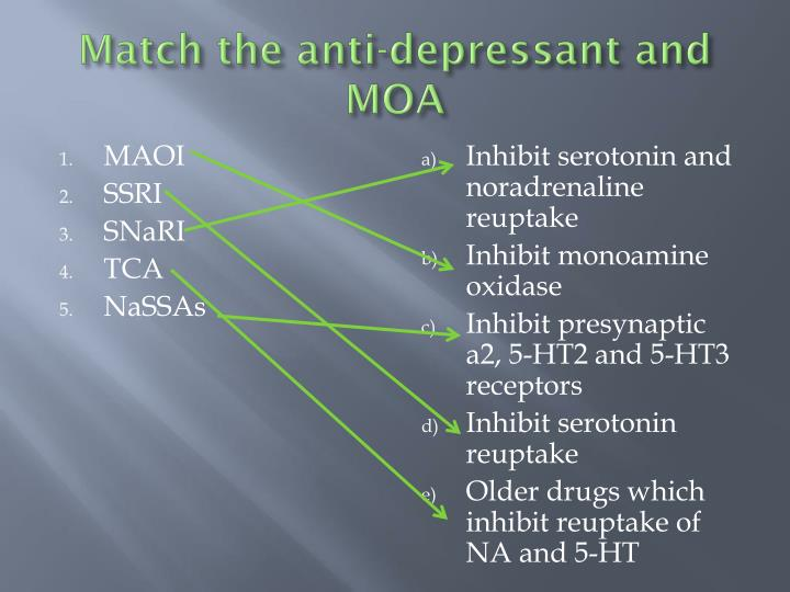 Match the anti-depressant and MOA