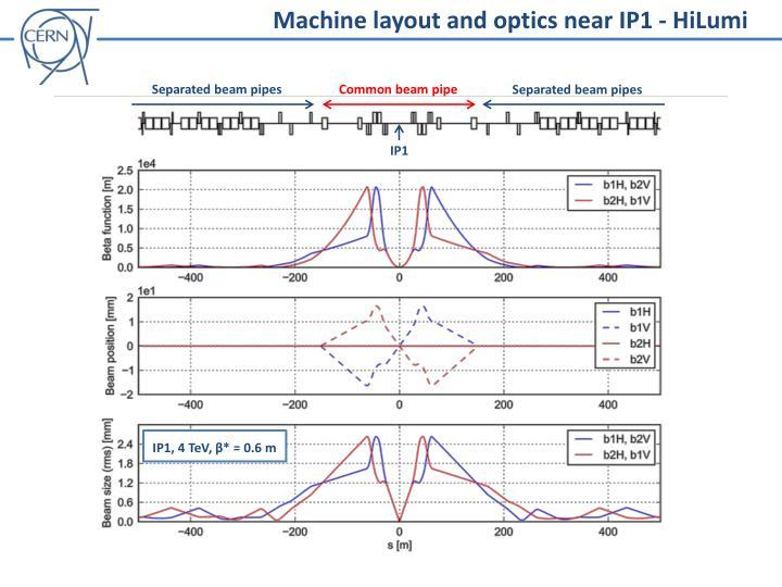 Machine layout and optics near IP1 -