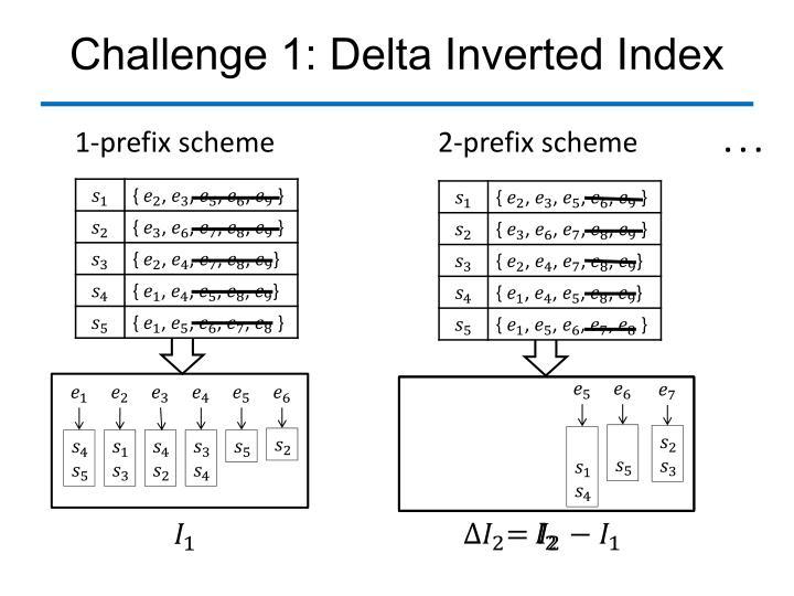 Challenge 1: Delta