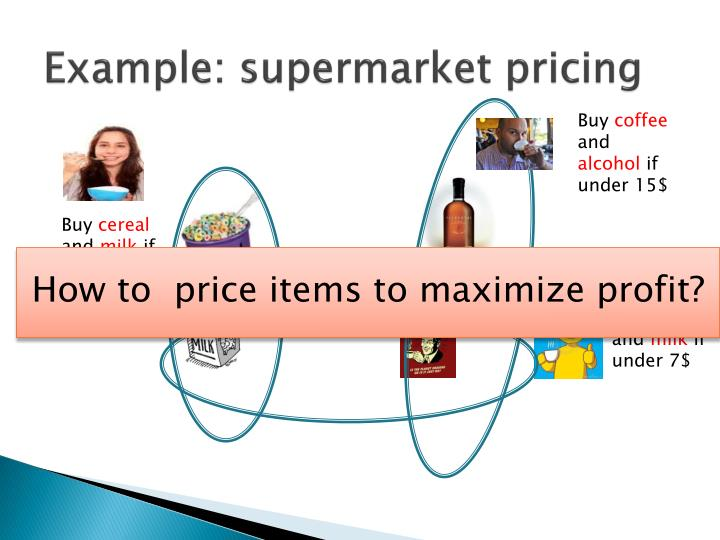 Example: supermarket pricing