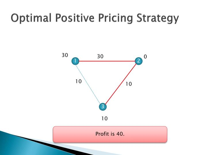 Optimal Positive Pricing Strategy