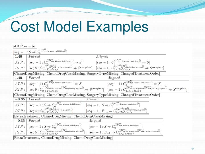 Cost Model Examples