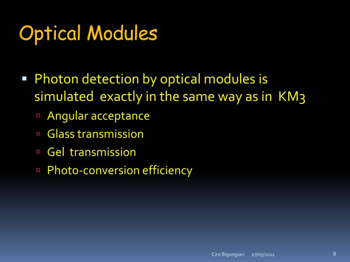 Optical Modules