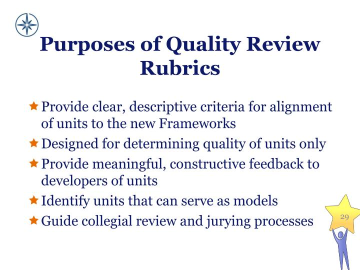 Purposes of Quality Review Rubrics