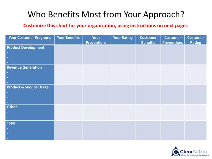 Who benefits most from your approach