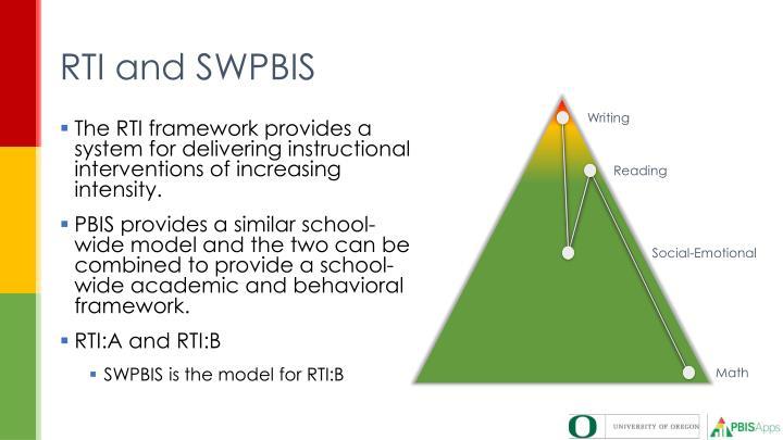 RTI and SWPBIS