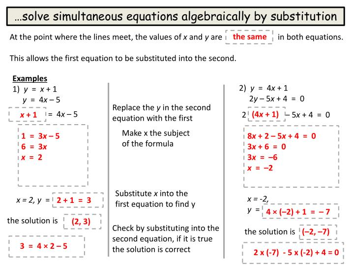 …solve simultaneous equations algebraically by substitution