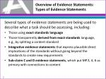 overview of evidence statements types of evidence statements