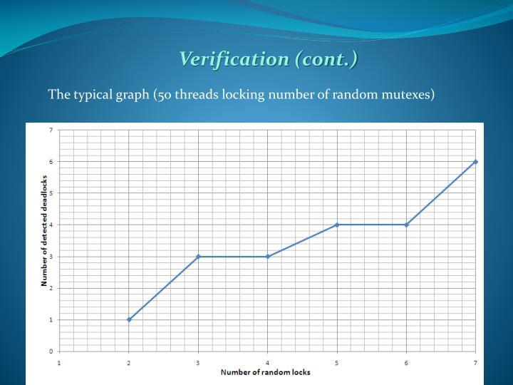 Verification (cont.)