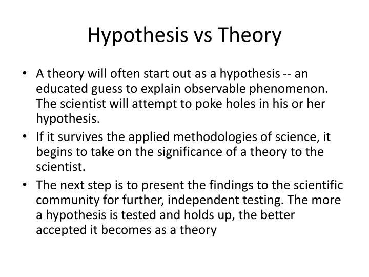 Hypothesis vs Theory
