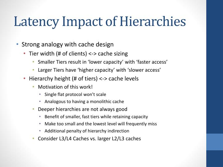 Latency Impact of Hierarchies