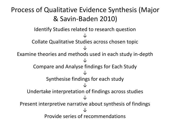Process of qualitative evidence synthesis major savin baden 2010