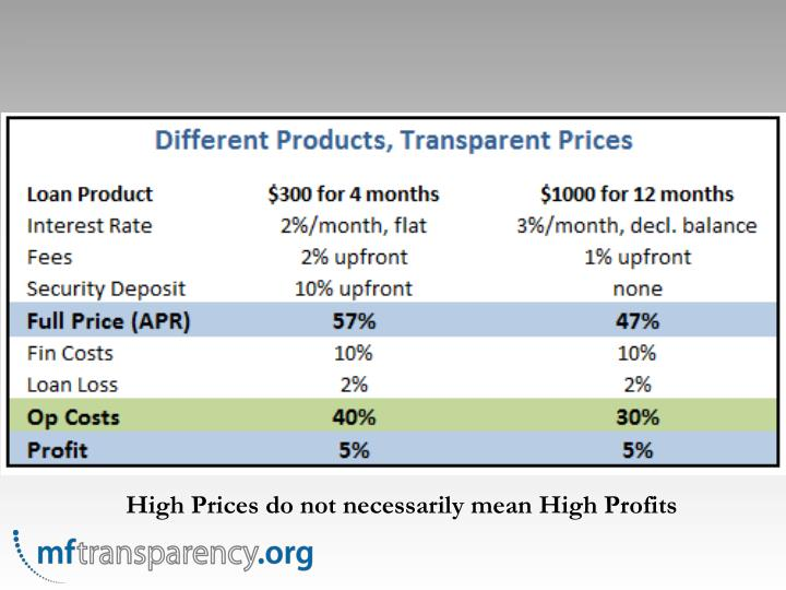 High Prices do not necessarily mean High Profits
