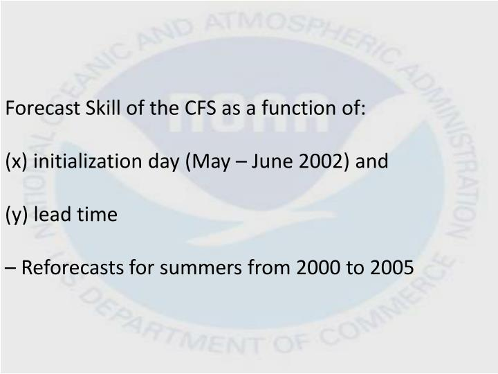 Forecast Skill of the CFS as a function of: