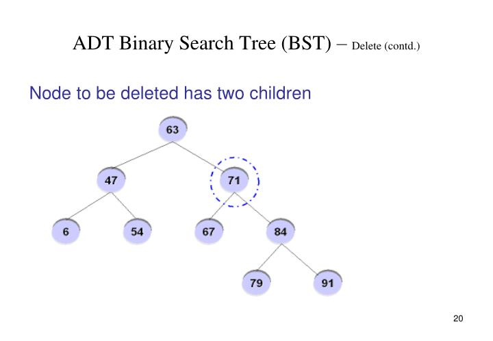 ADT Binary Search Tree (BST) –