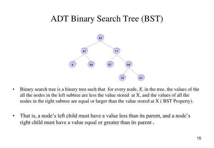 ADT Binary Search Tree (BST)