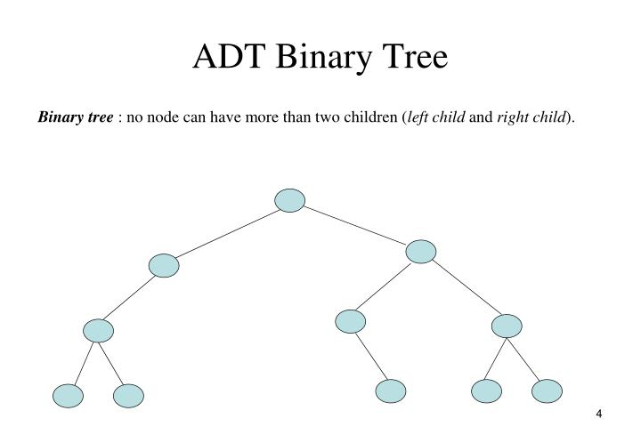 ADT Binary Tree
