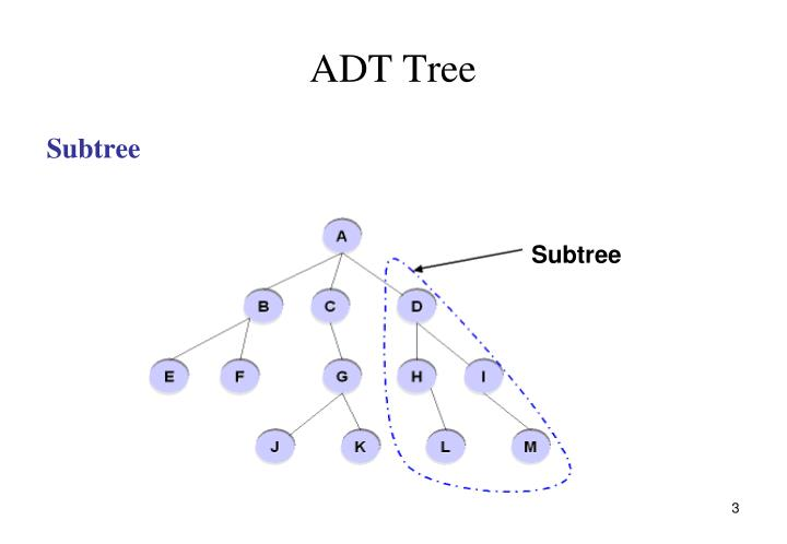 ADT Tree