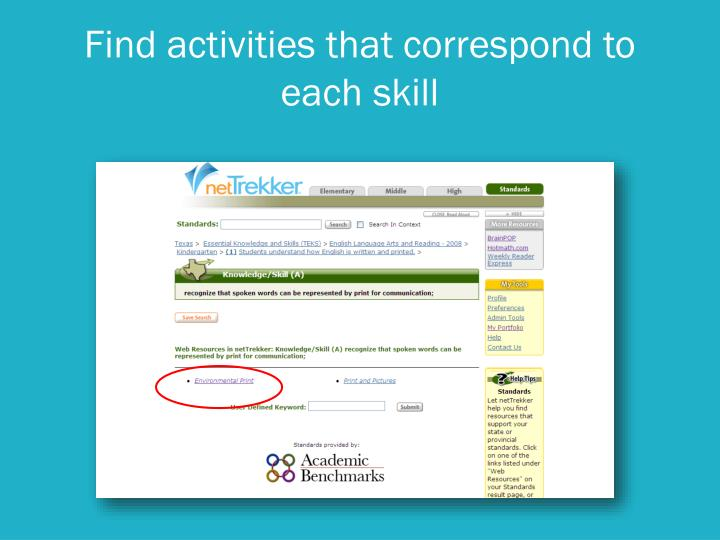 Find activities that correspond to each skill
