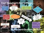 from napoleon s rise to power