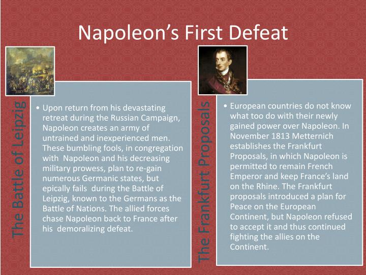 Napoleon's First Defeat