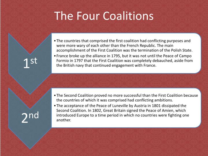 The Four Coalitions