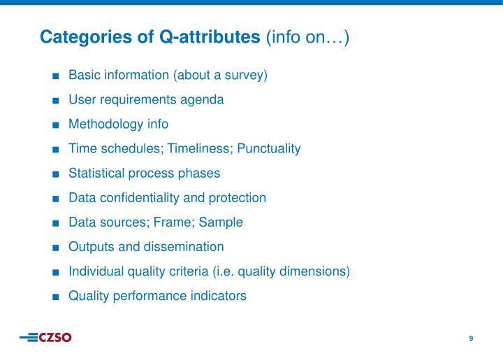 Basic information (about a survey)