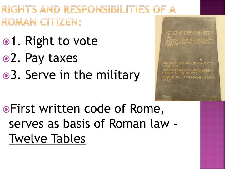 Rights and responsibilities of a Roman citizen: