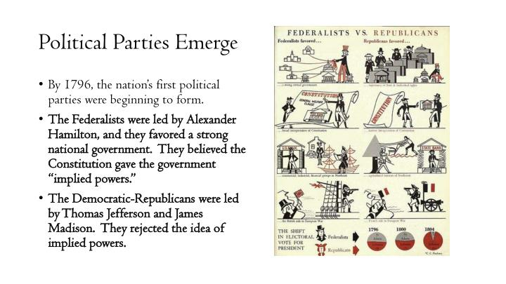 early political parties Early challenges, first political parties 82 and 83 questions the rise of political parties early political parties federalists wanted a strong – a free powerpoint ppt.