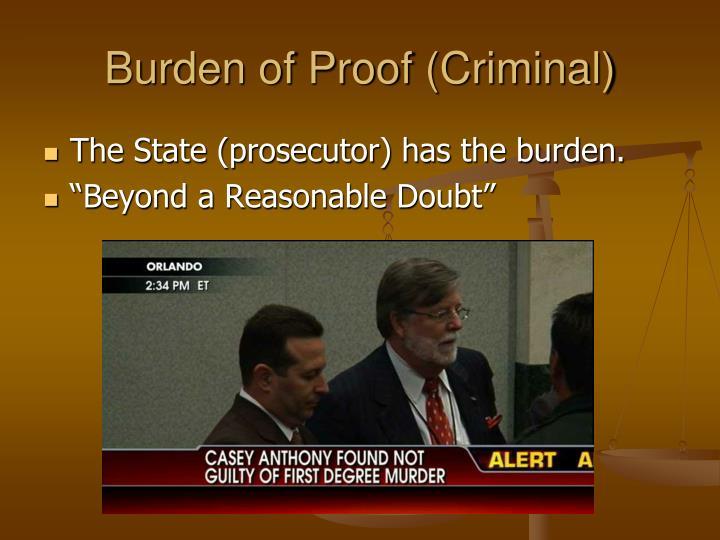 Burden of Proof (Criminal)