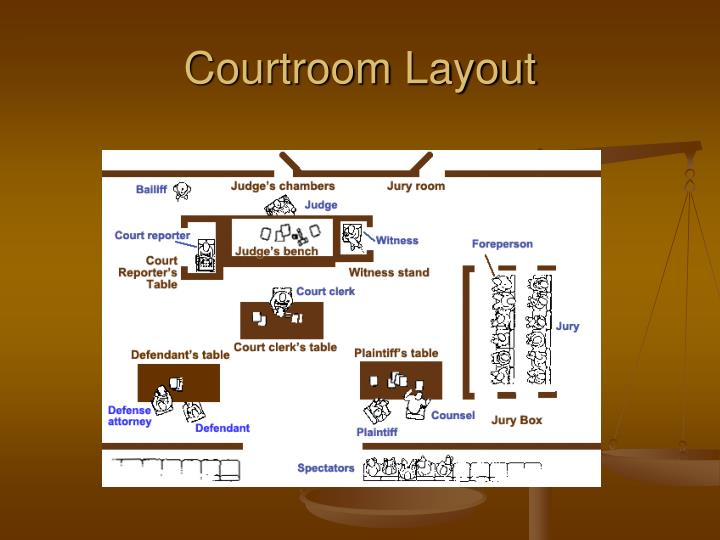 Courtroom Layout