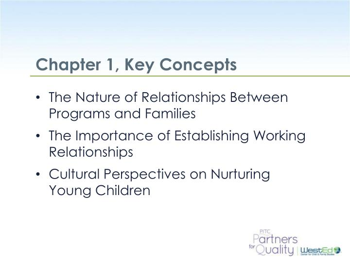 Chapter 1, Key Concepts