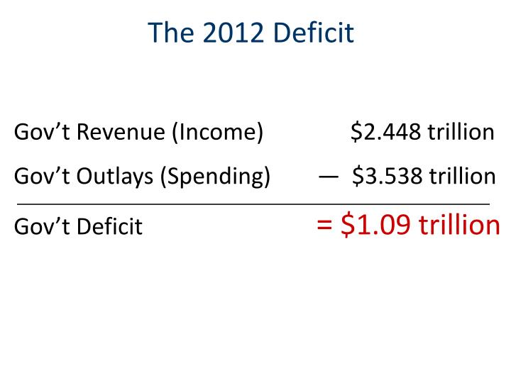 The 2012 Deficit