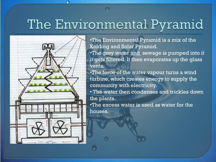 The Environmental Pyramid