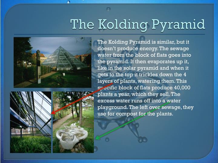 The Kolding Pyramid