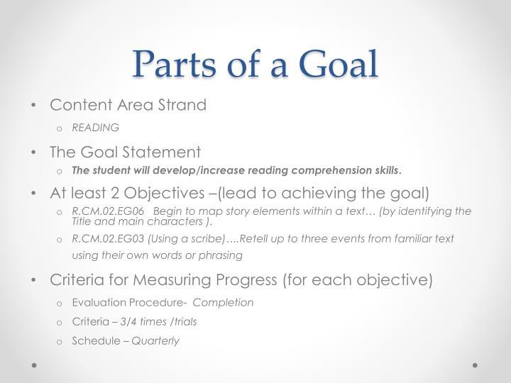 Parts of a Goal