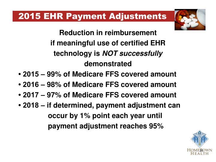 2015 EHR Payment Adjustments