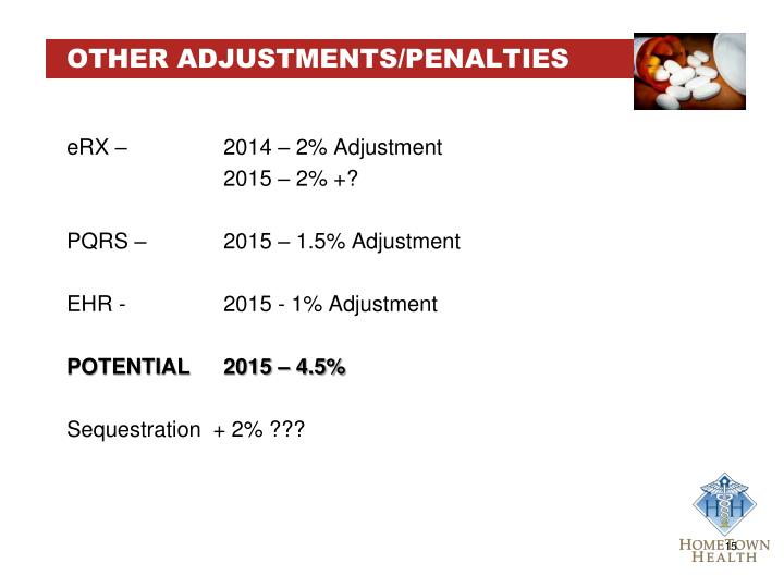 OTHER ADJUSTMENTS/PENALTIES