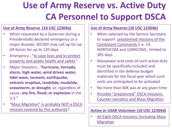 Use of Army Reserve vs.