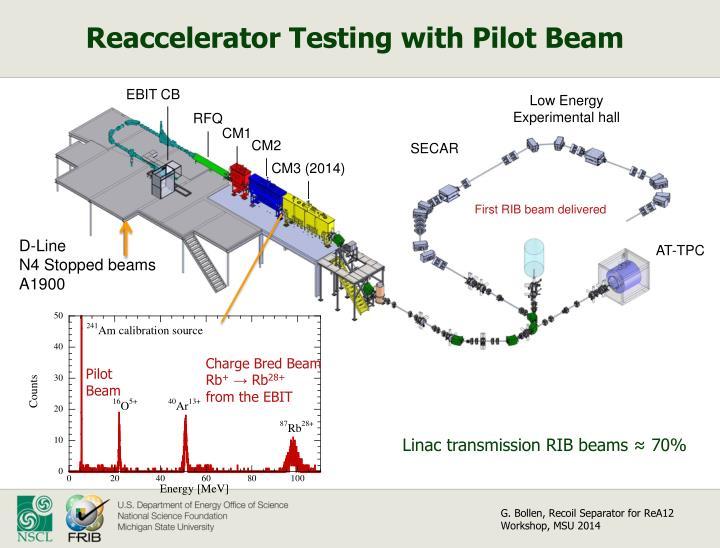 Reaccelerator